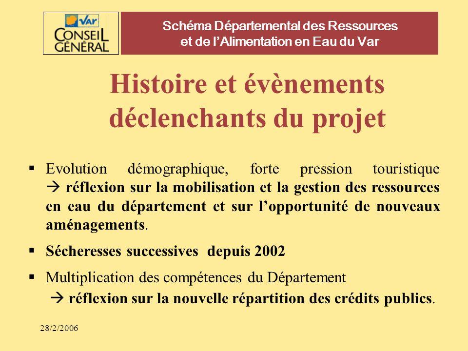 Histoire et évènements déclenchants du projet