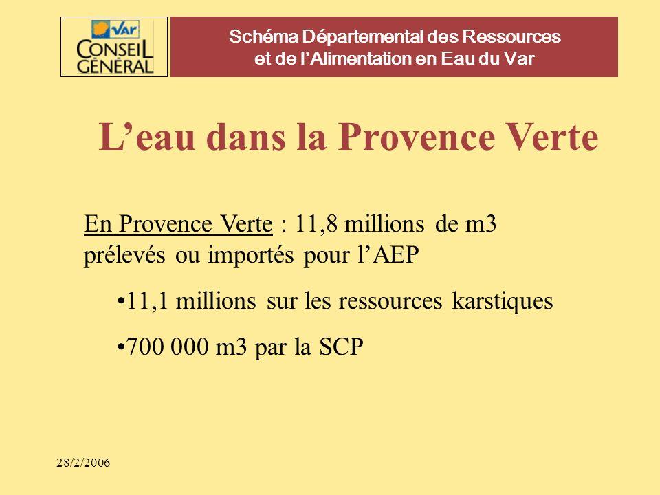L'eau dans la Provence Verte