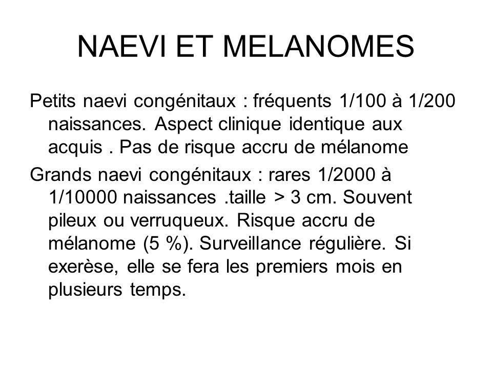 NAEVI ET MELANOMES