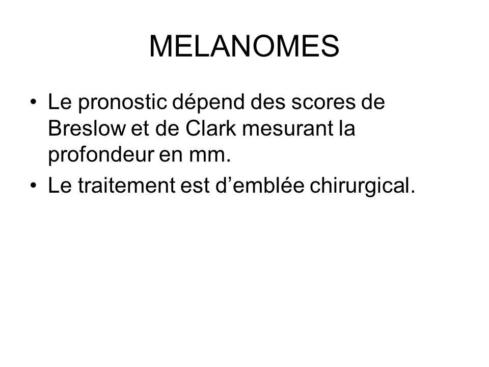 MELANOMES Le pronostic dépend des scores de Breslow et de Clark mesurant la profondeur en mm.