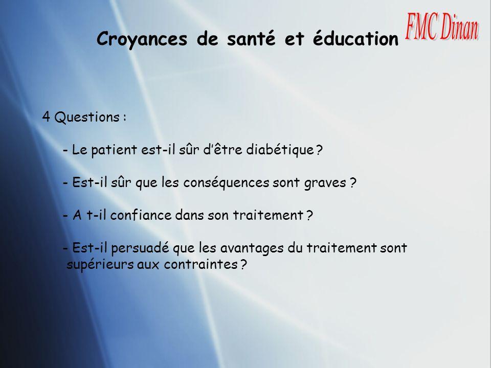 Croyances de santé et éducation