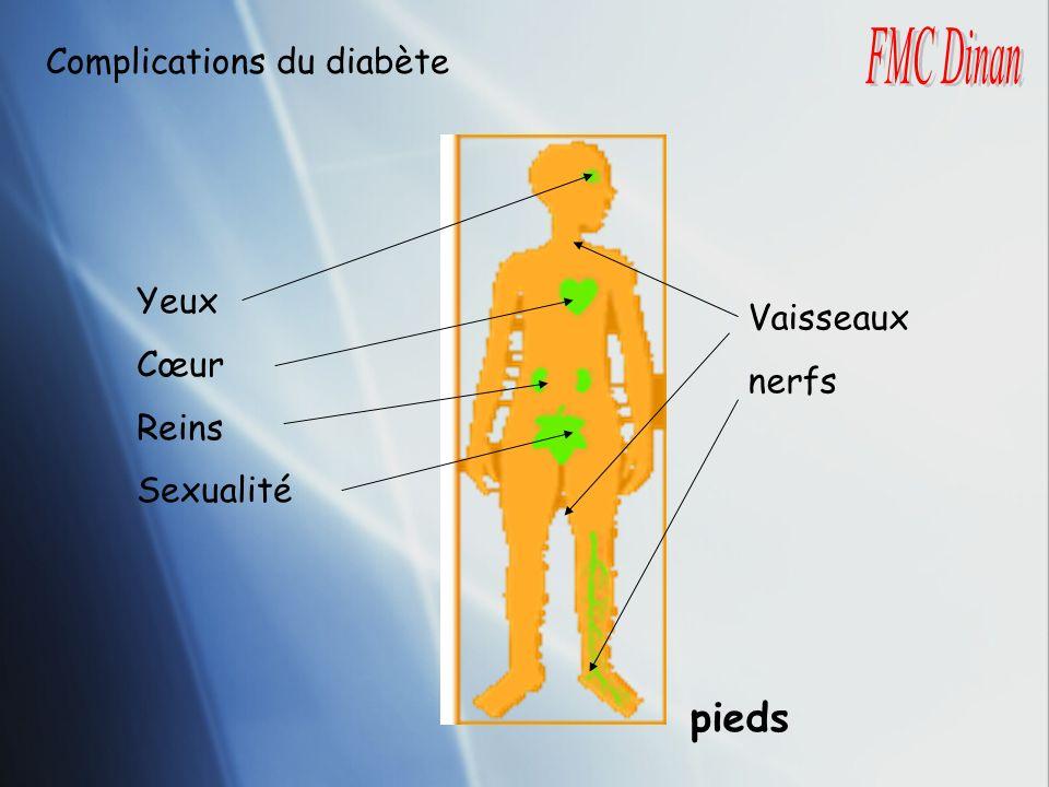 pieds FMC Dinan Complications du diabète Yeux Vaisseaux Cœur nerfs