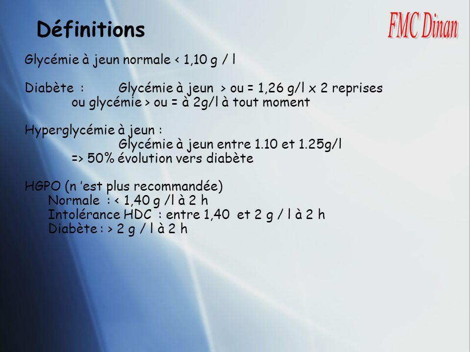 Définitions FMC Dinan Glycémie à jeun normale < 1,10 g / l
