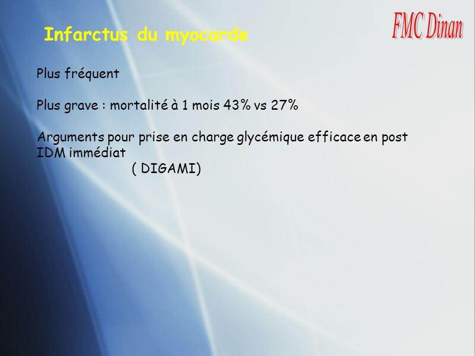 Infarctus du myocarde FMC Dinan Plus fréquent