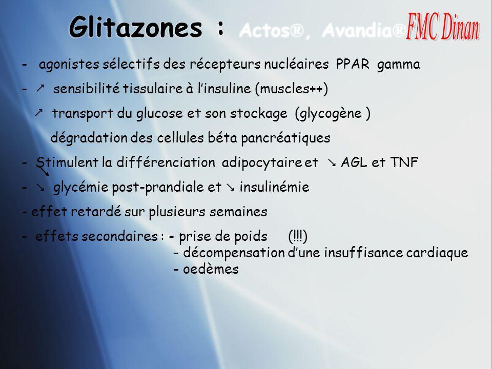 Glitazones : Actos®, Avandia®