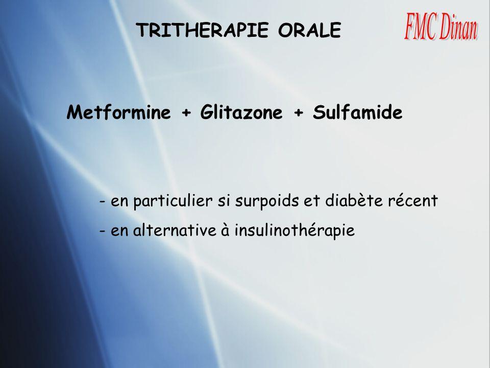 Metformine + Glitazone + Sulfamide