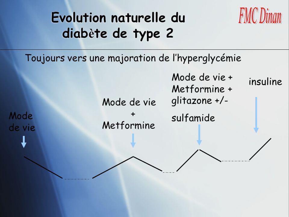 Evolution naturelle du diabète de type 2