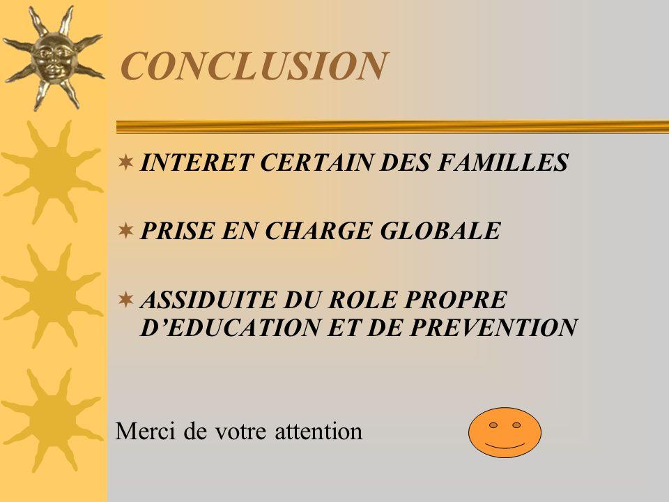 CONCLUSION INTERET CERTAIN DES FAMILLES PRISE EN CHARGE GLOBALE