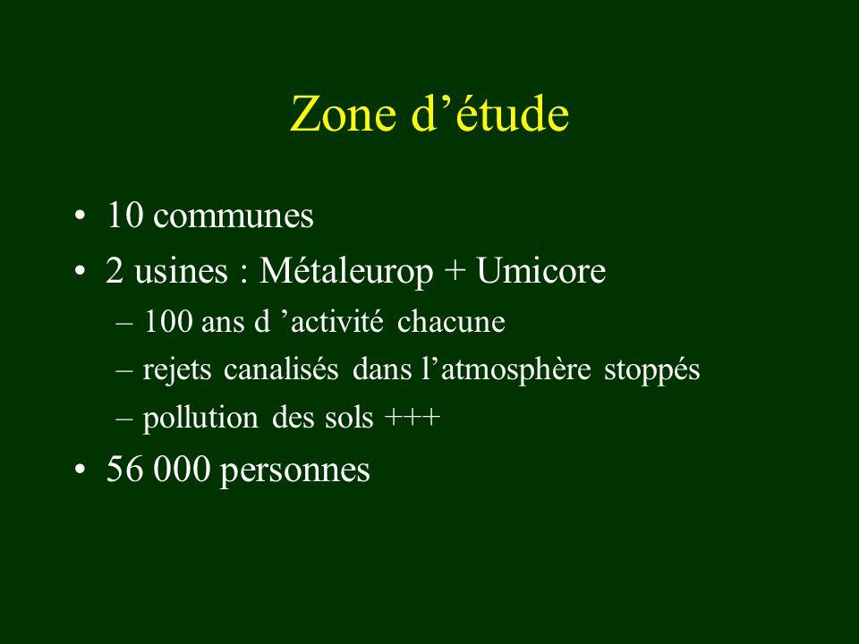 Zone d'étude 10 communes 2 usines : Métaleurop + Umicore