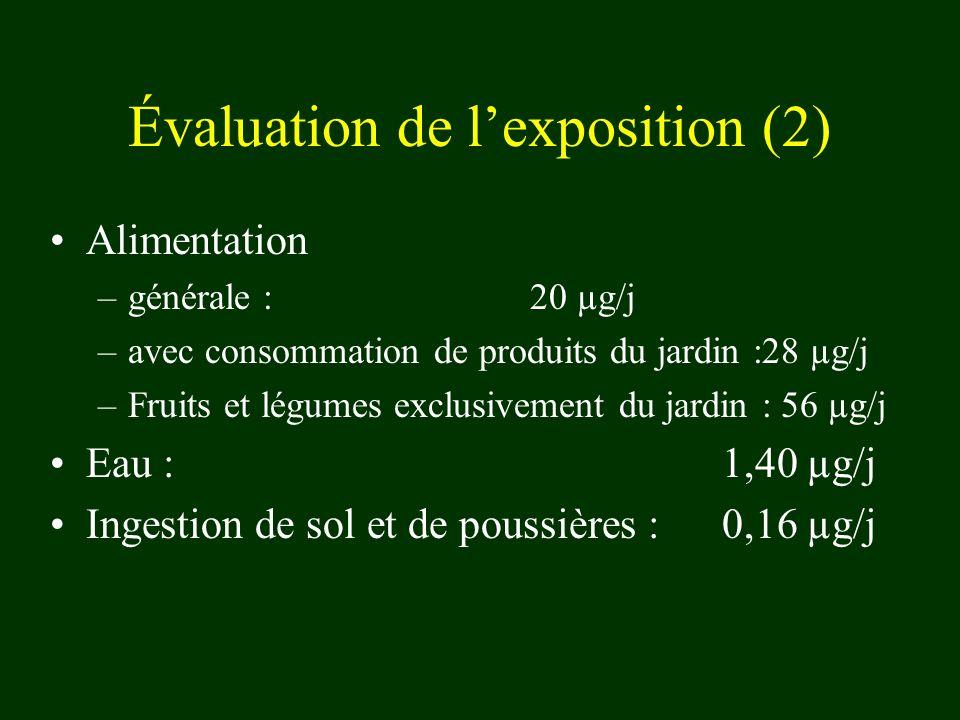 Évaluation de l'exposition (2)