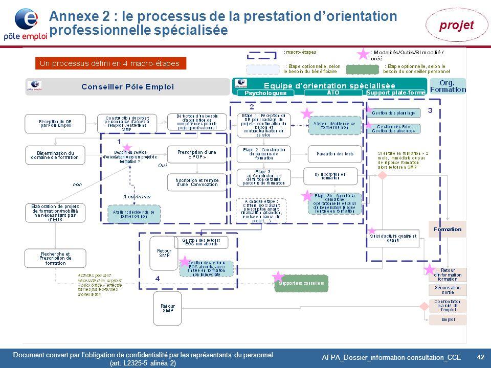 Annexe 2 : le processus de la prestation d'orientation professionnelle spécialisée