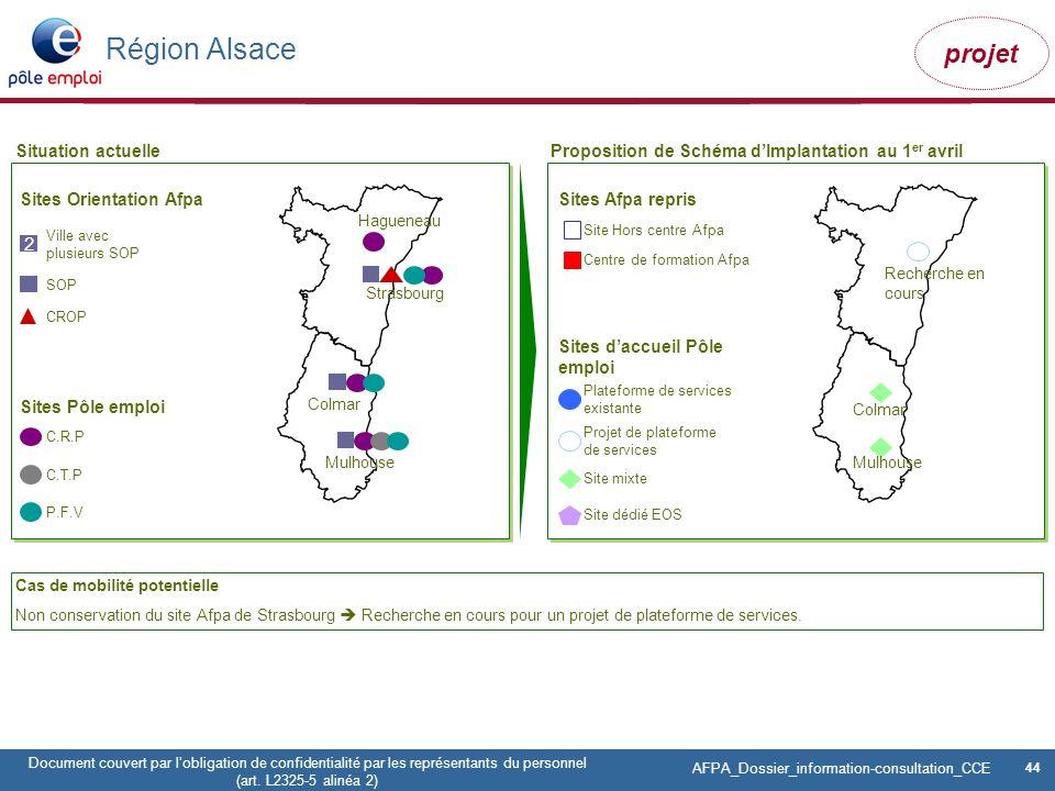 Région Alsace 2 Situation actuelle