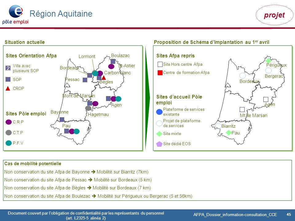 Région Aquitaine 2 Situation actuelle
