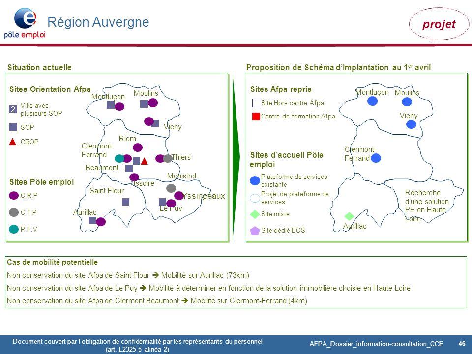 Région Auvergne 2 Yssingeaux Situation actuelle