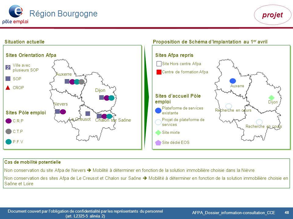 Région Bourgogne 2 Situation actuelle