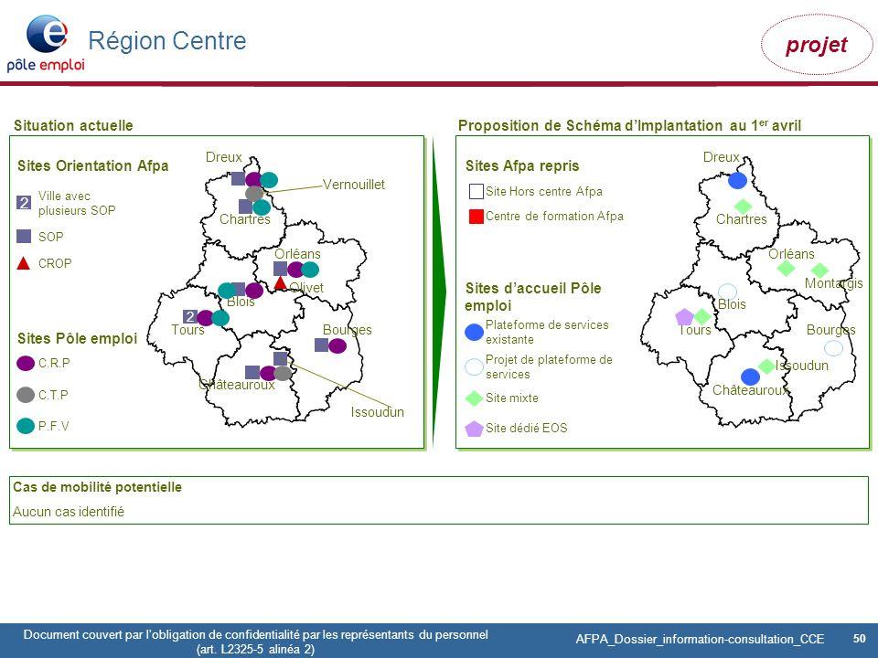 Région Centre 2 Situation actuelle