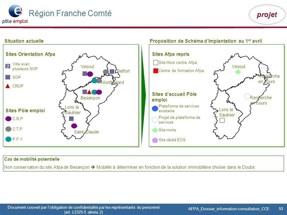 Région Franche Comté 2 Situation actuelle