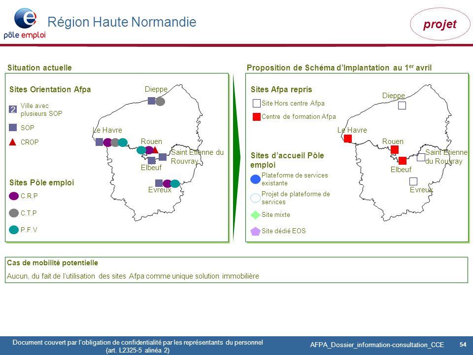 Région Haute Normandie