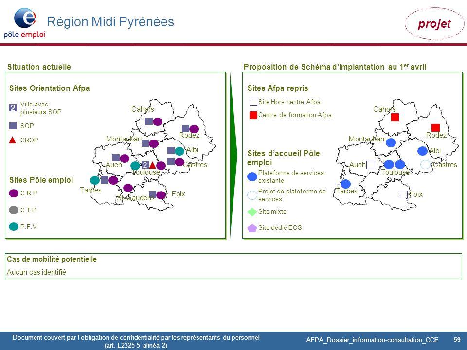 Région Midi Pyrénées 2 Situation actuelle