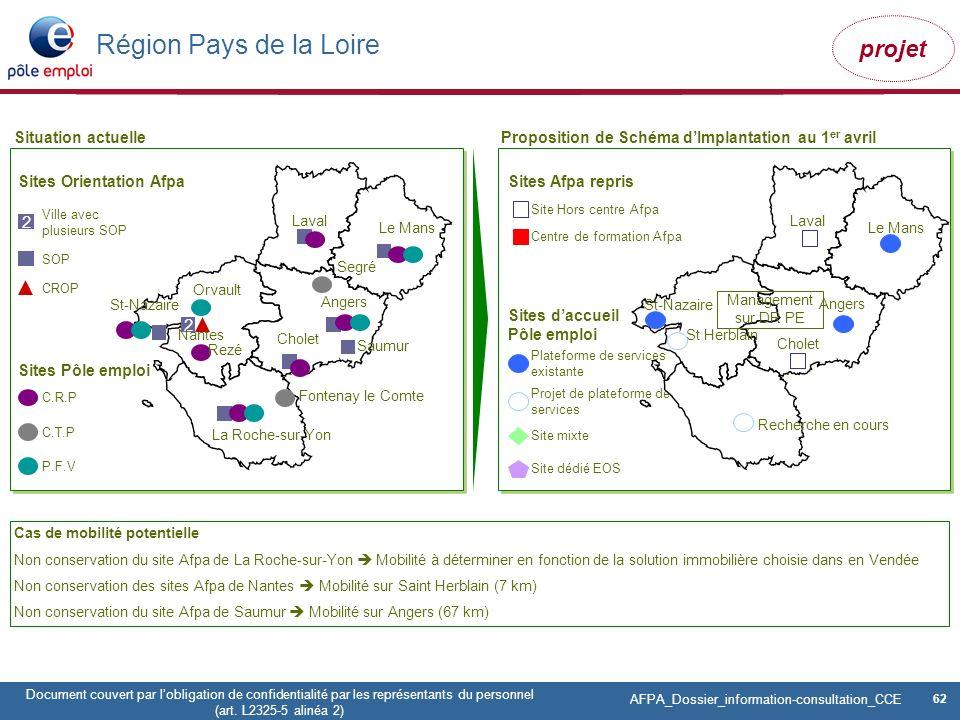 Région Pays de la Loire 2 2 Situation actuelle