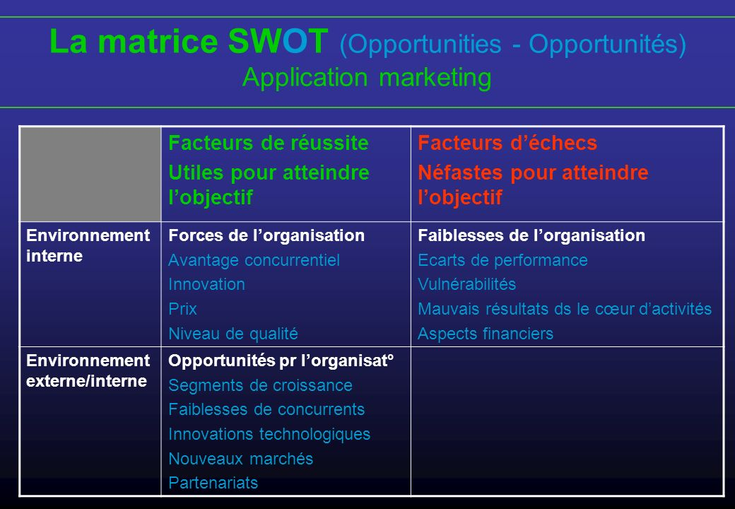 La matrice SWOT (Opportunities - Opportunités)