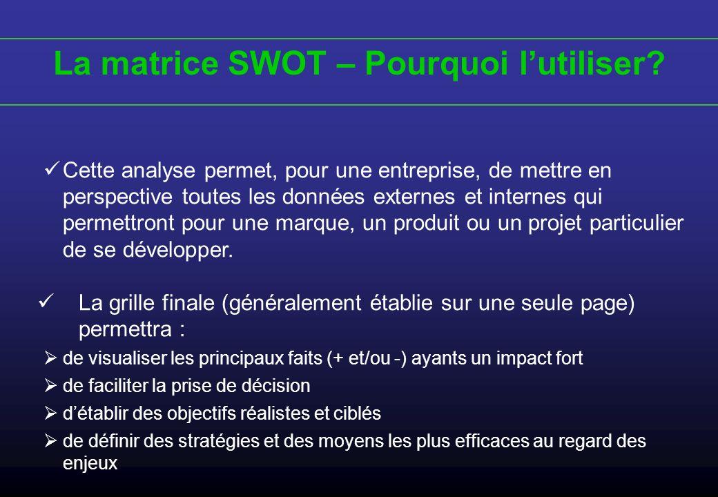 La matrice SWOT – Pourquoi l'utiliser