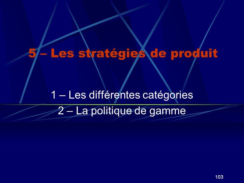 5 – Les stratégies de produit