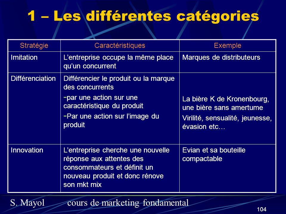 1 – Les différentes catégories