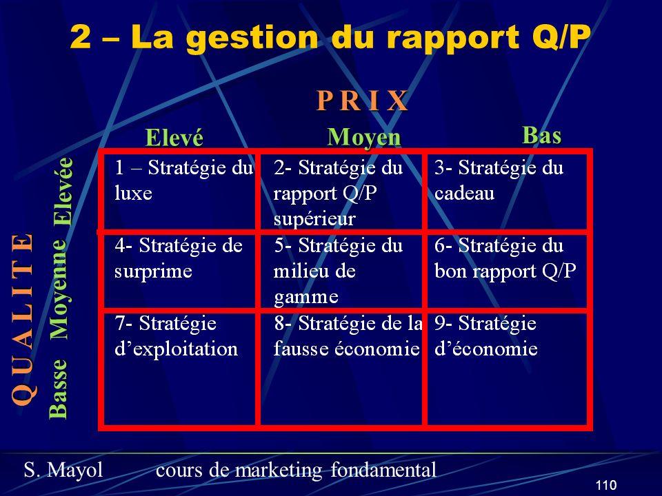 2 – La gestion du rapport Q/P