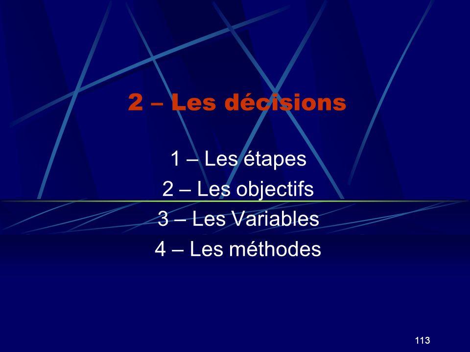 1 – Les étapes 2 – Les objectifs 3 – Les Variables 4 – Les méthodes