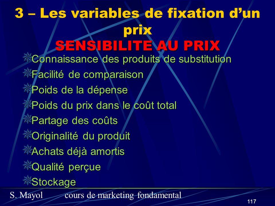 3 – Les variables de fixation d'un prix