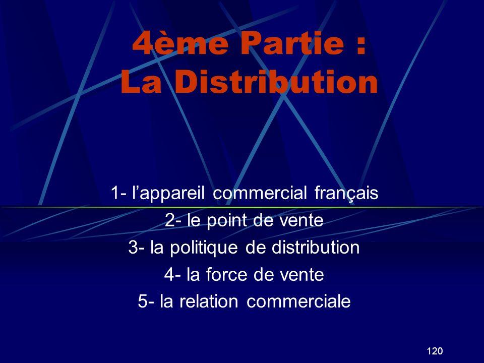4ème Partie : La Distribution