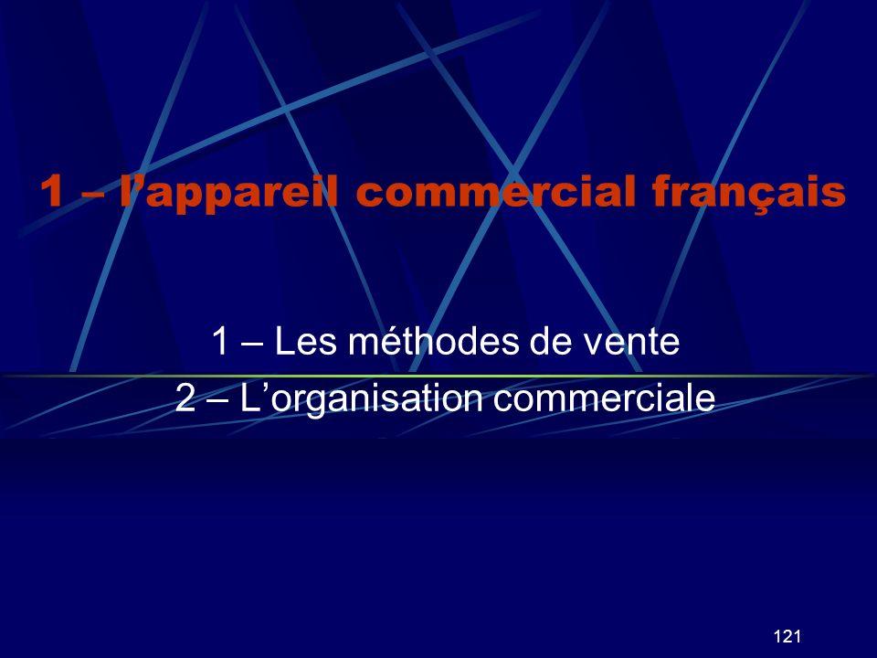 1 – l'appareil commercial français