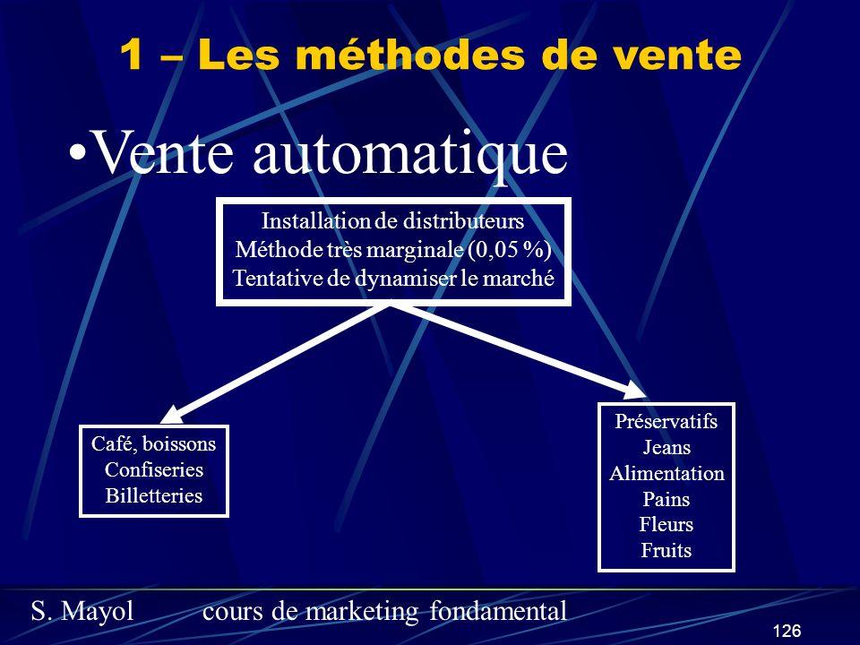 Vente automatique 1 – Les méthodes de vente