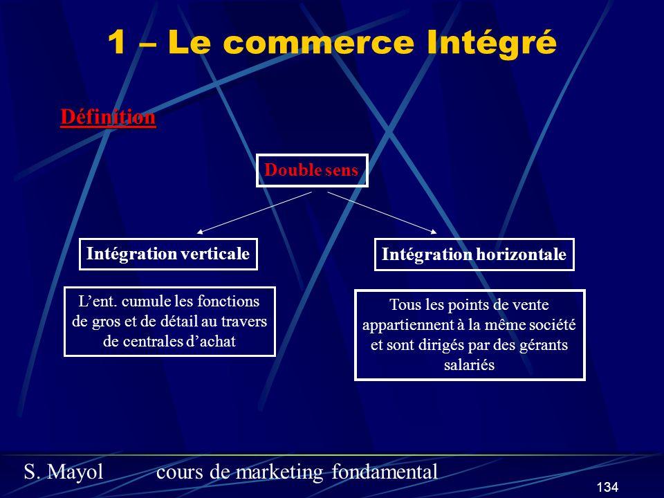 1 – Le commerce Intégré Définition Double sens Intégration verticale