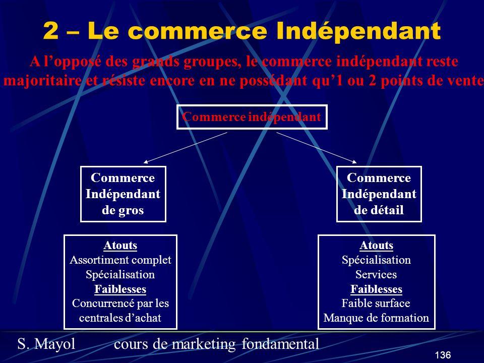 A l'opposé des grands groupes, le commerce indépendant reste