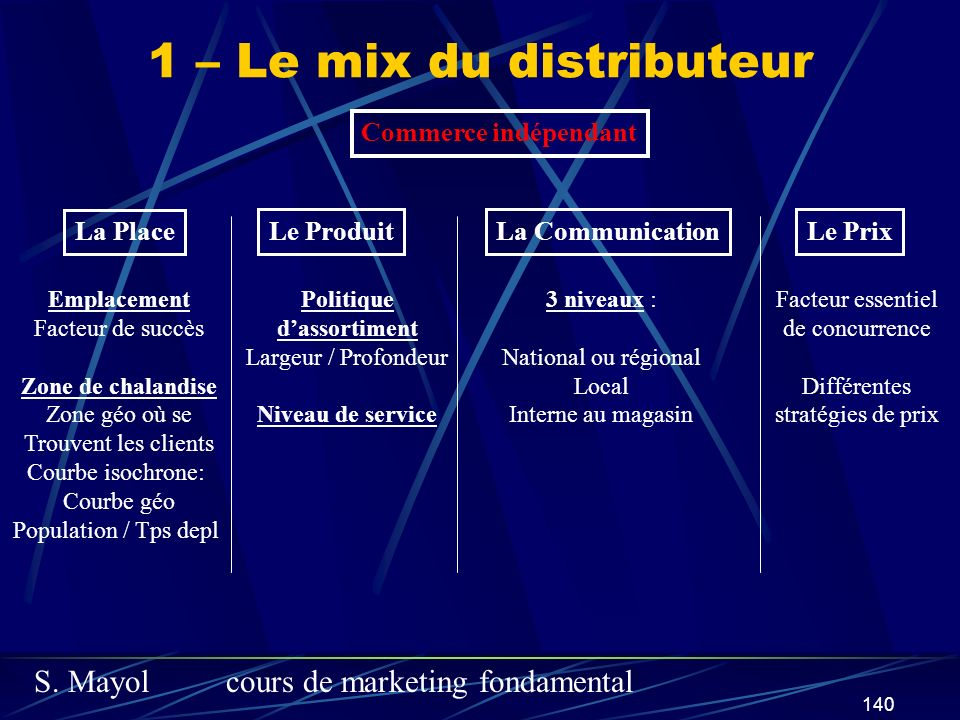 1 – Le mix du distributeur