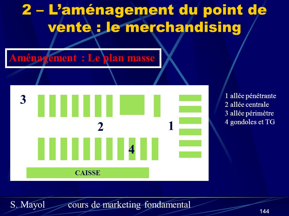 2 – L'aménagement du point de vente : le merchandising