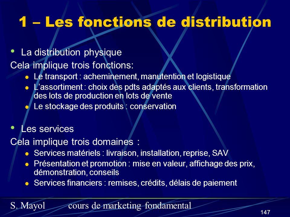 1 – Les fonctions de distribution