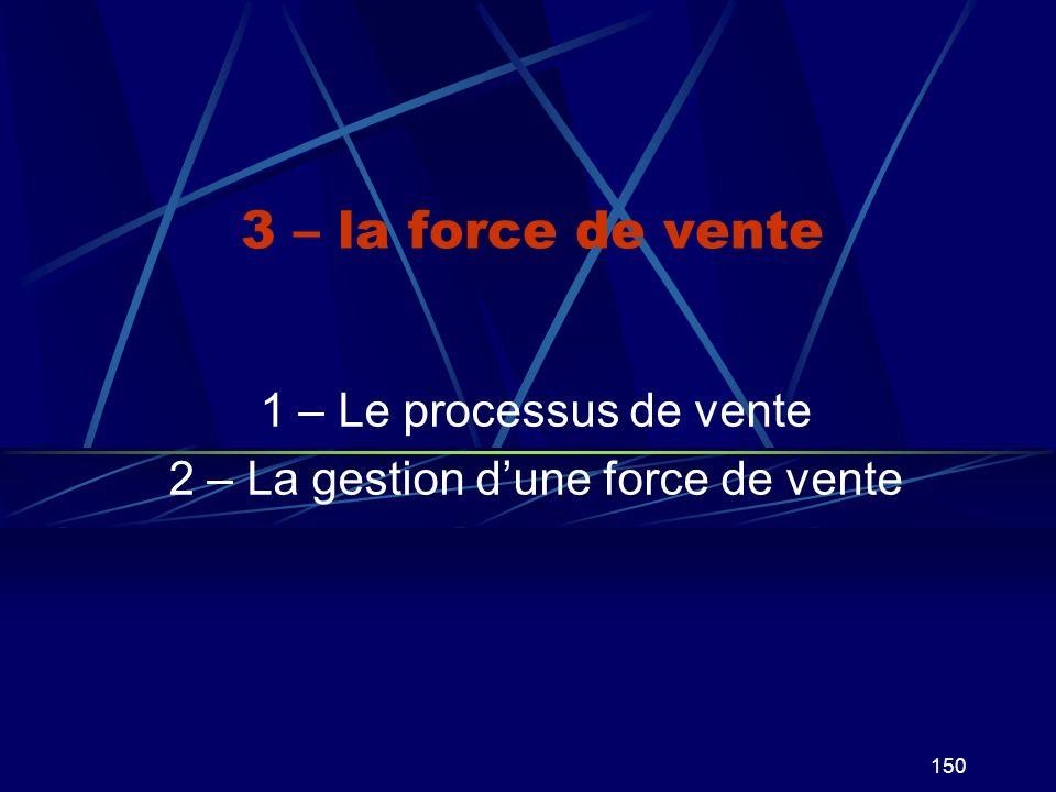 1 – Le processus de vente 2 – La gestion d'une force de vente