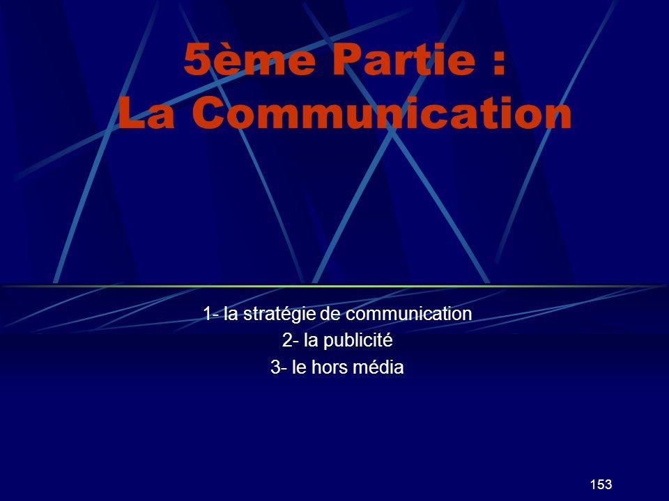 5ème Partie : La Communication