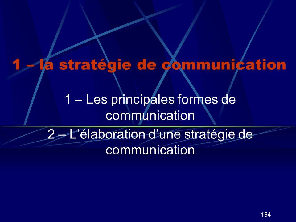 1 – la stratégie de communication