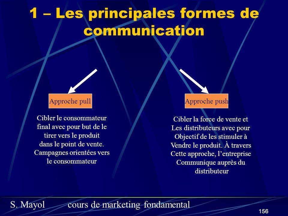 1 – Les principales formes de communication