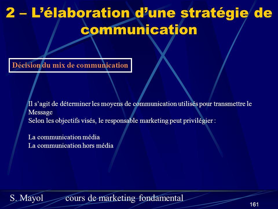 2 – L'élaboration d'une stratégie de communication