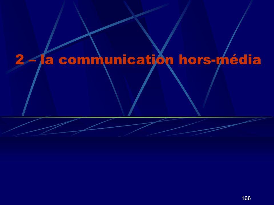 2 – la communication hors-média