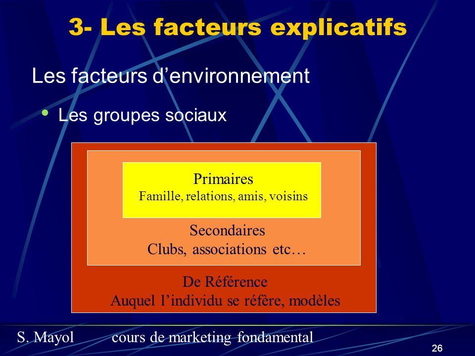 3- Les facteurs explicatifs