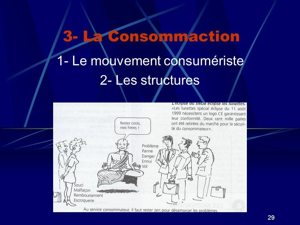 1- Le mouvement consumériste 2- Les structures