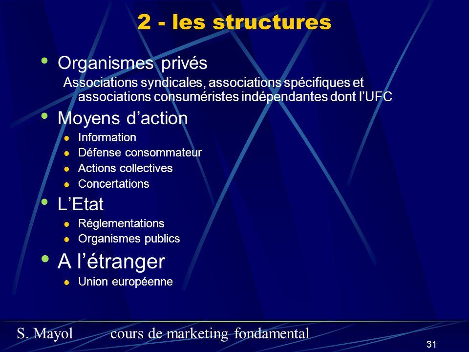 2 - les structures A l'étranger Organismes privés Moyens d'action