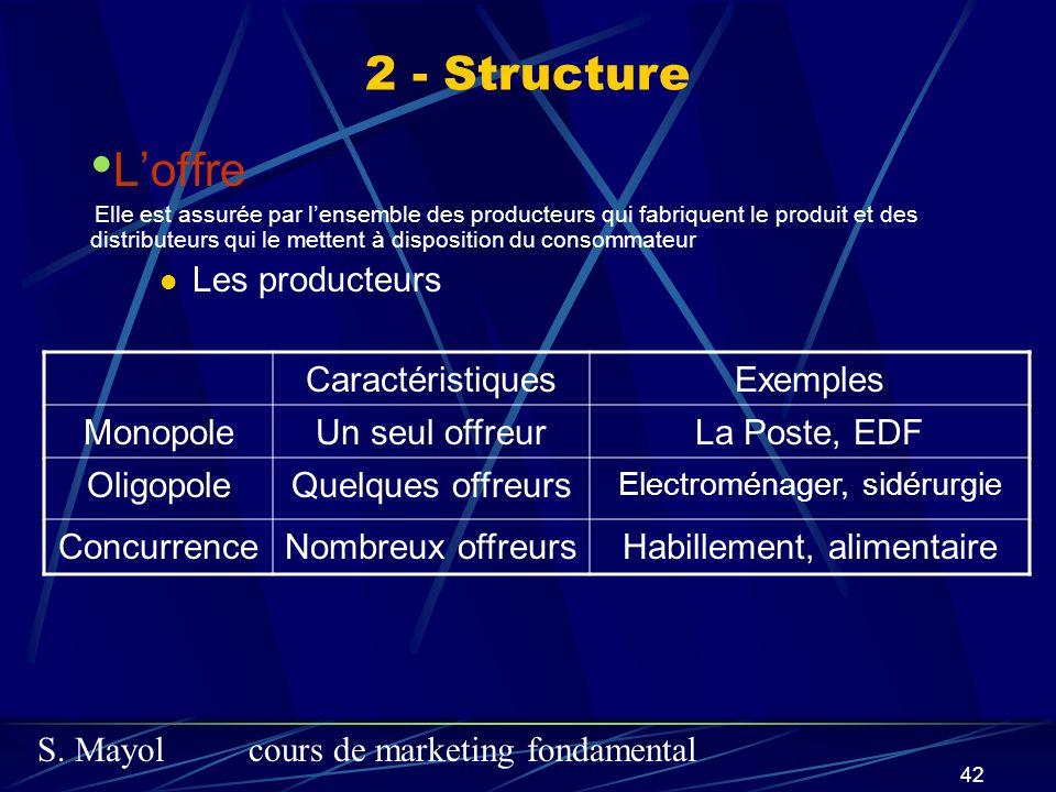 2 - Structure L'offre Les producteurs Caractéristiques Exemples