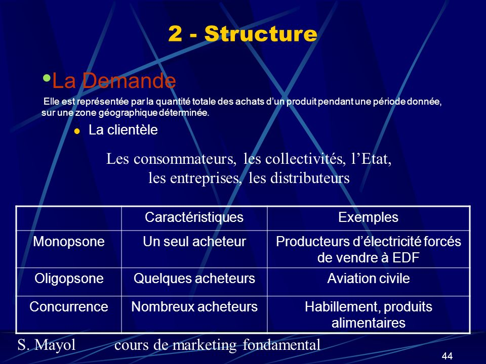 2 - Structure La Demande Les consommateurs, les collectivités, l'Etat,
